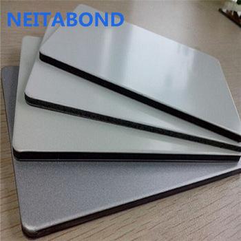 Global Aluminium Verbundplatten Market