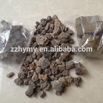 Global Calciumaluminat Market