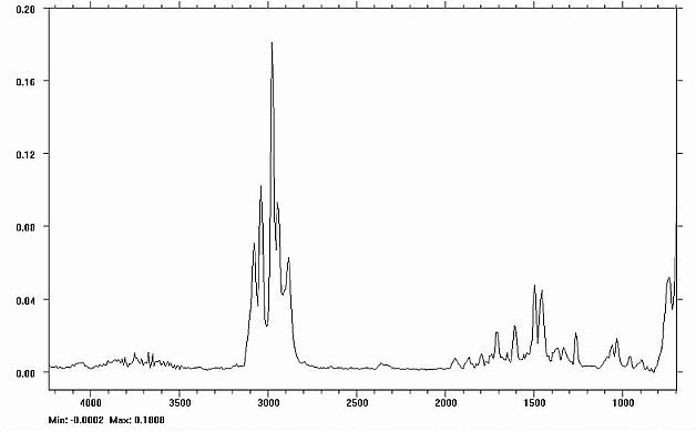 Global Ethylbenzol Market
