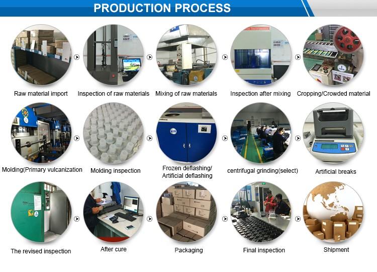 Global Industriekautschukprodukt Market