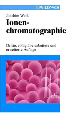 Global Ionenchromatographie Market