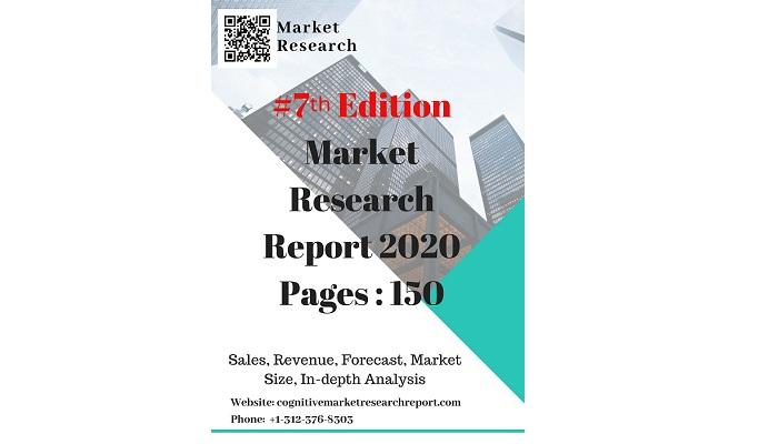 Global Mikroalgenverbrauch Market 1