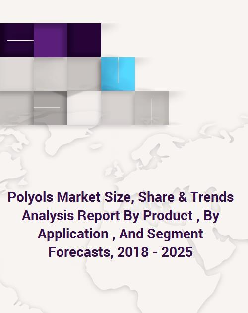 Global Polyole Polyester und Polyether Market