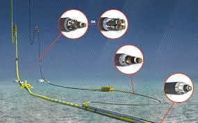 Global Subsea Flowlines Market